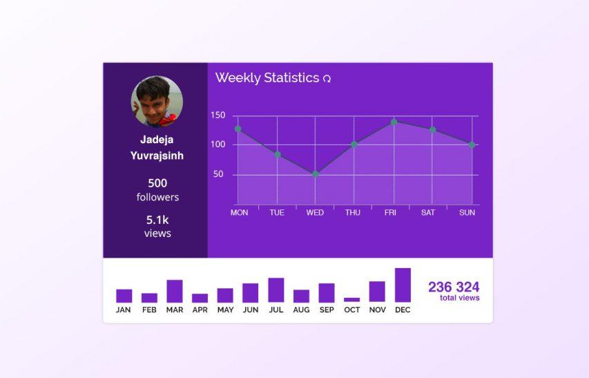 Profile Statistics Widget UI Kit Free PSD
