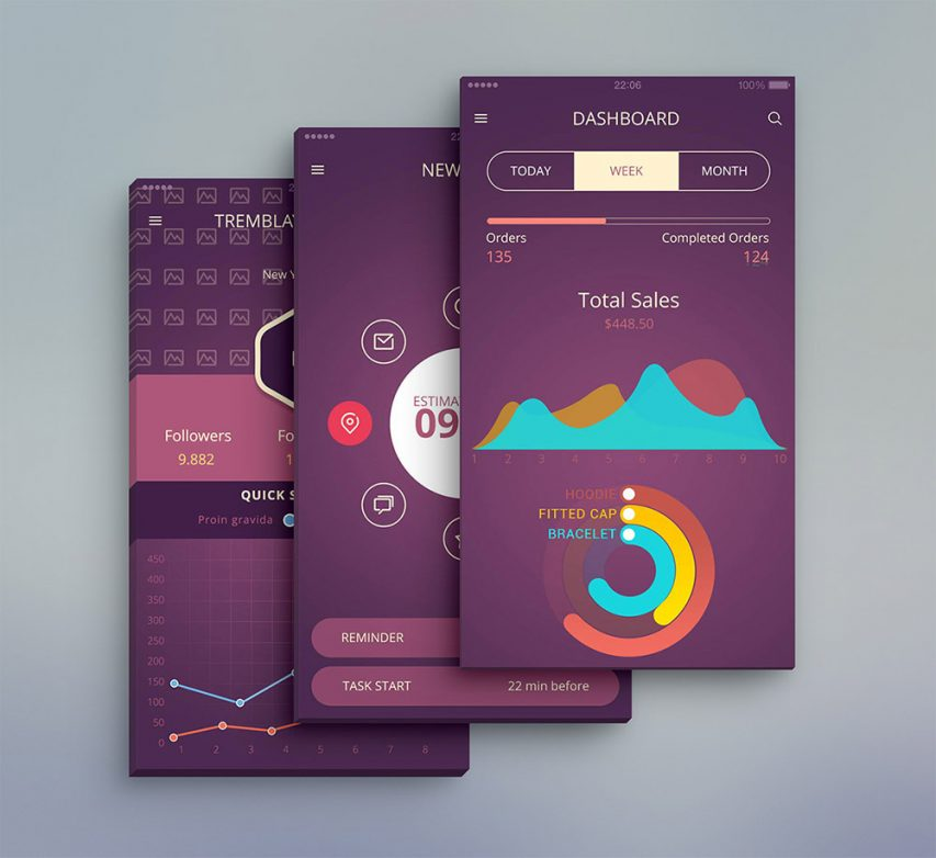 Free mobile application admin dashboard ui psd at