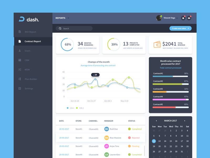 free simple dashboard ui design template free psd at freepsd cc
