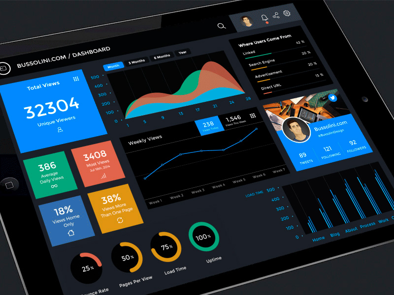 Free Ipad Dashboard Ui Design Kit Psd At Freepsd Cc